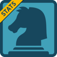 Chess With Friends Free 1.89 APK Mod
